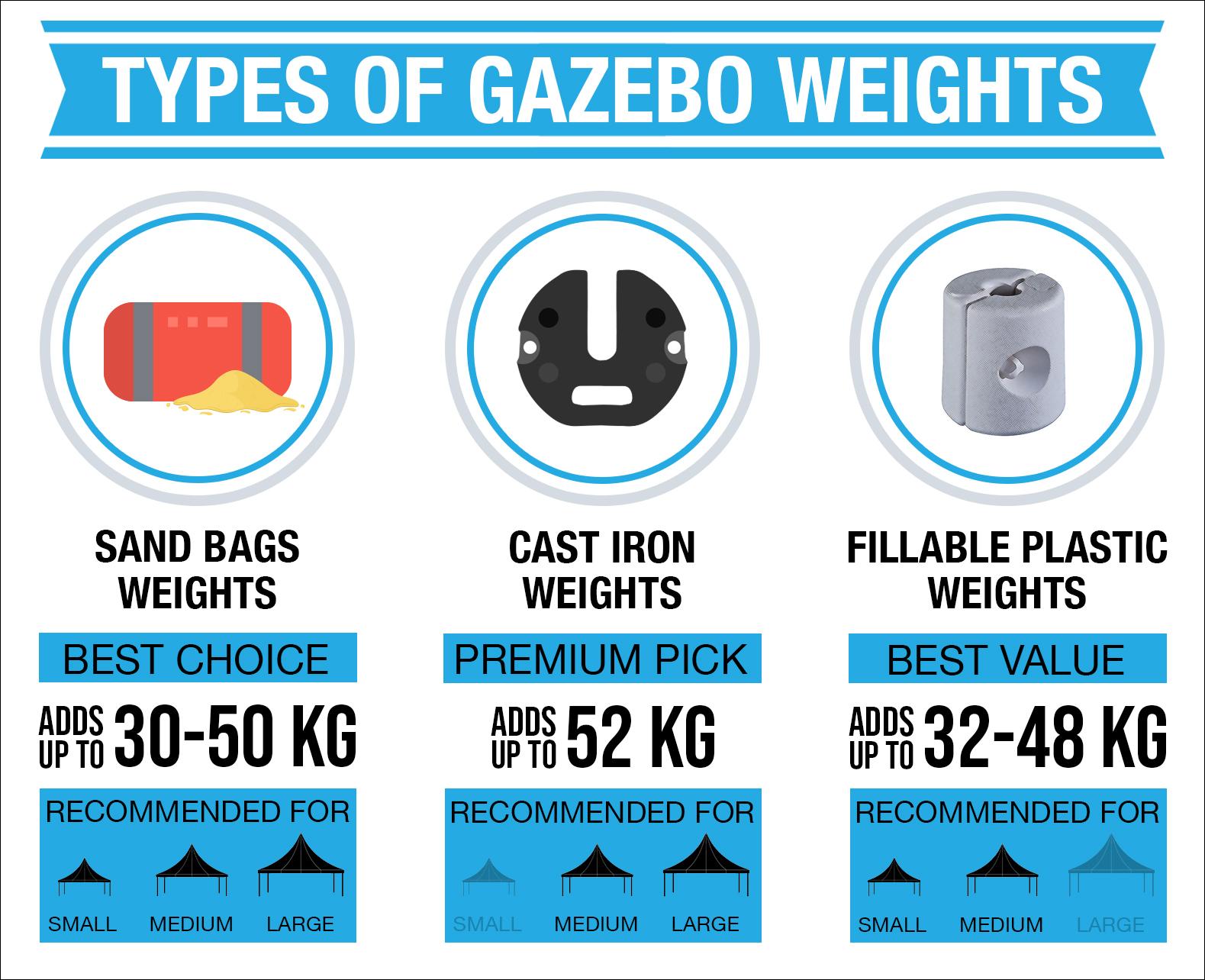 best gazebo weights